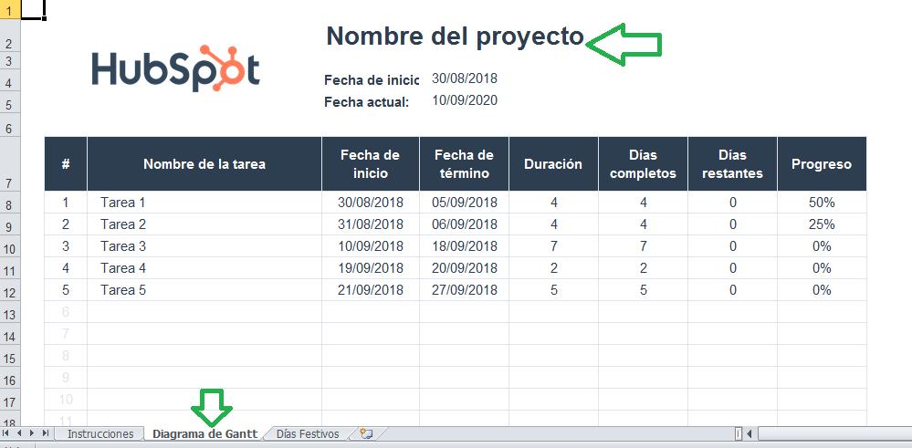 Cómo usar la plantilla del diagrama de Gantt de HubSpot