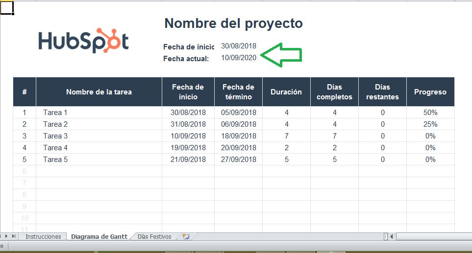 Anotar fechas de inicio y término del diagrama de Gantt