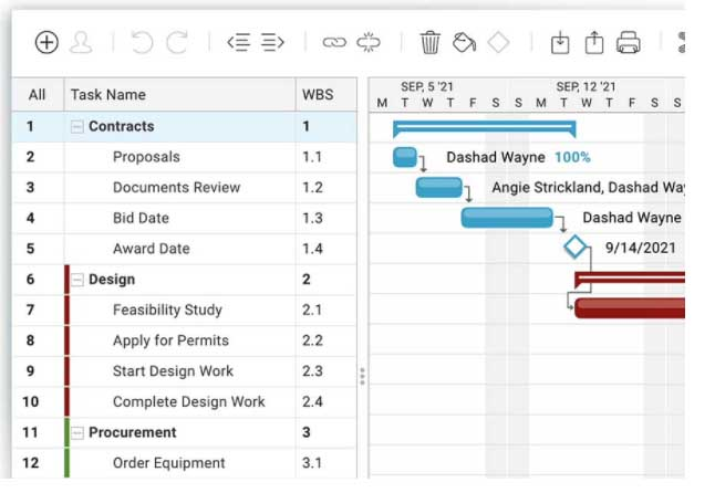 Planificador de proyectos: Project Manager