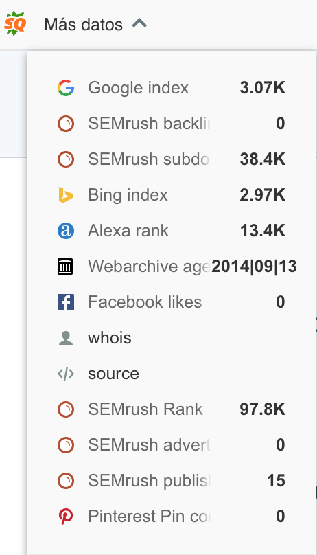 SEOquake, extensión para Google Chrome