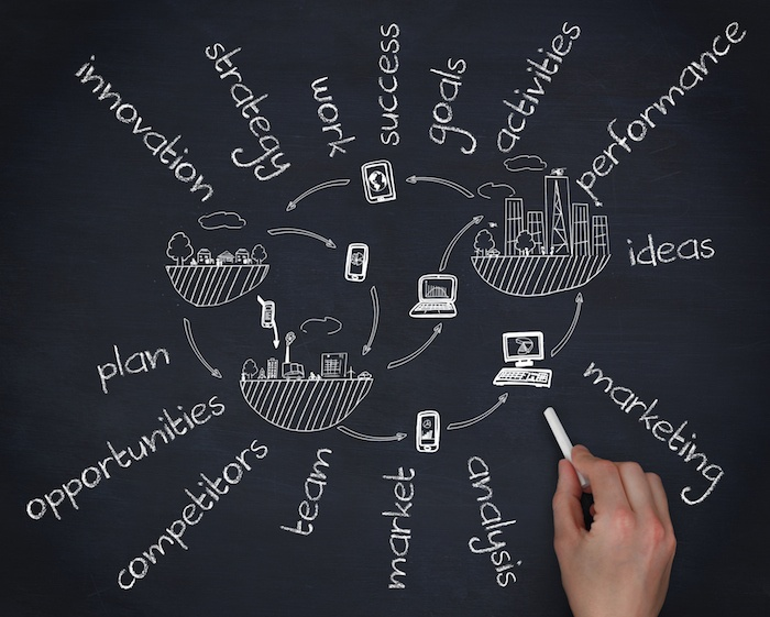 4 razones de peso para hacer Inbound Marketing en tu empresa