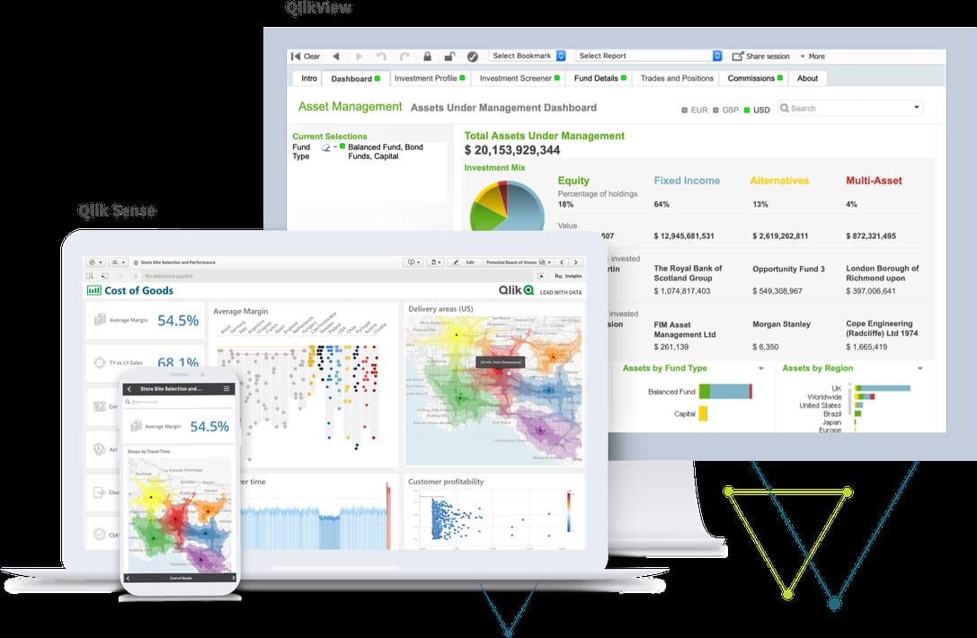 Software de inteligencia de negocios: Qlik View