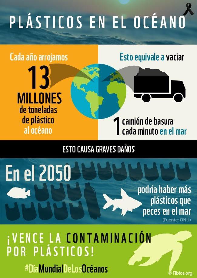 Ejemplo de infografía para la naturaleza: #DíaMundialDeLosOcéanos
