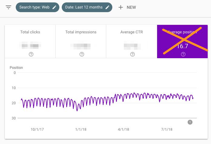 Google Search Console: monitoreo de la posición promedio en el tiempo de un sitio