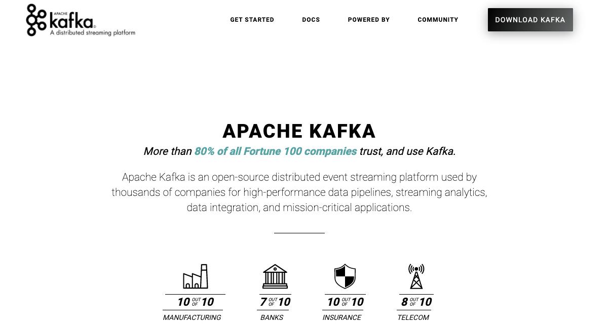 Herramienta de big data para una empresa: Kafka