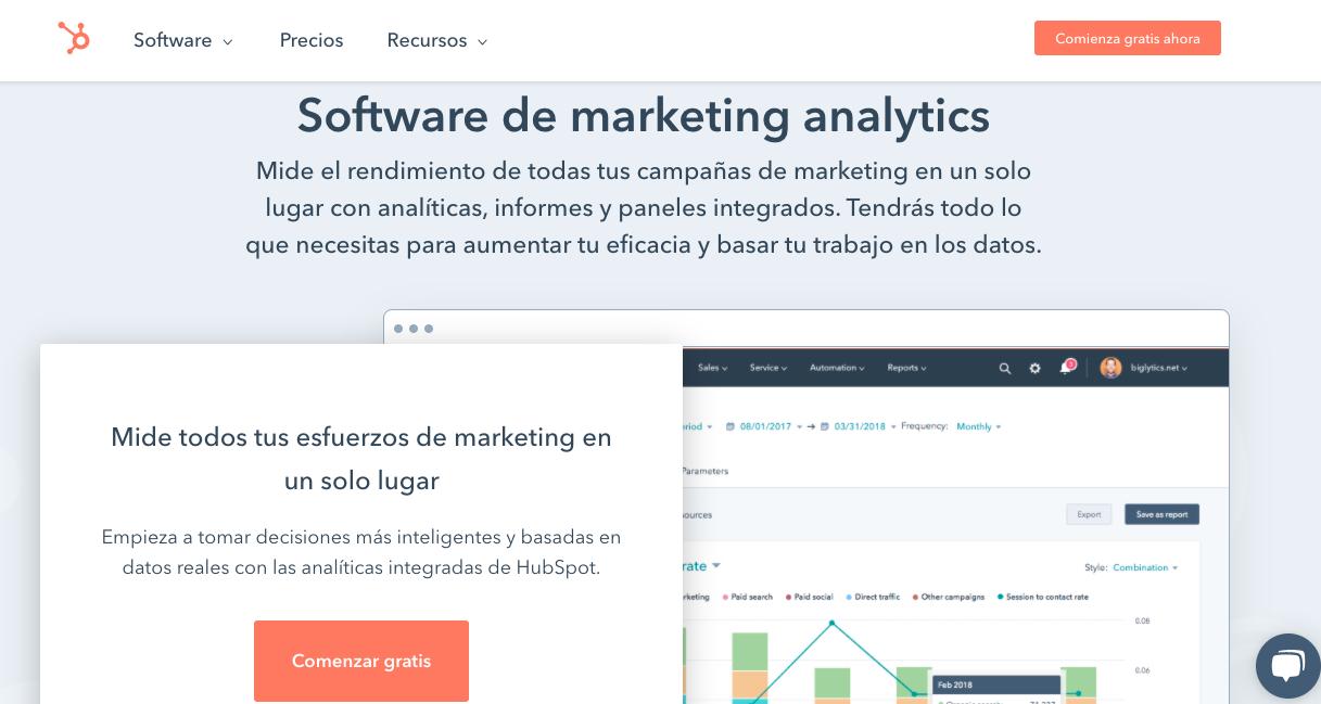 Herramienta de big data para una empresa: Software de marketing analytics de HubSpot
