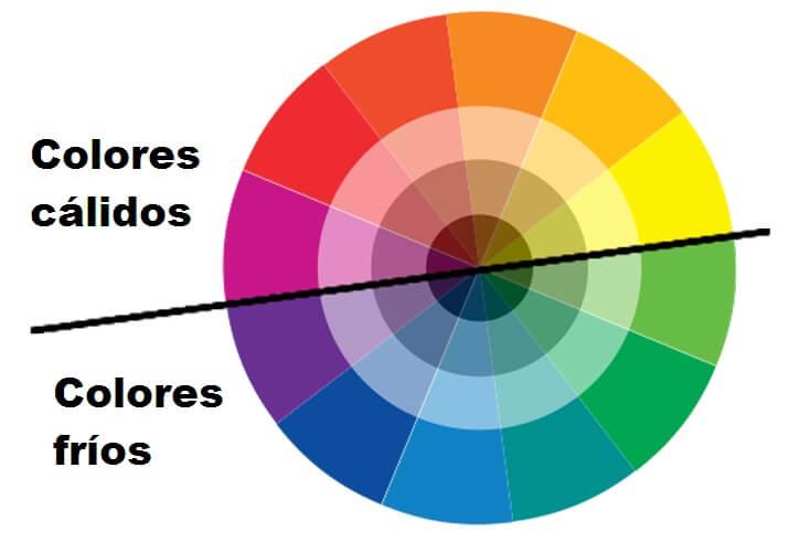 Colores cálidos y fríos en el diseño de páginas web