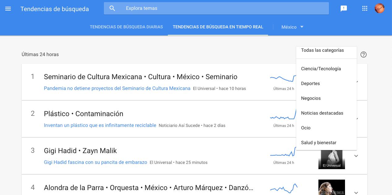 Tendencias de búsqueda en tiempo real en Google Trends