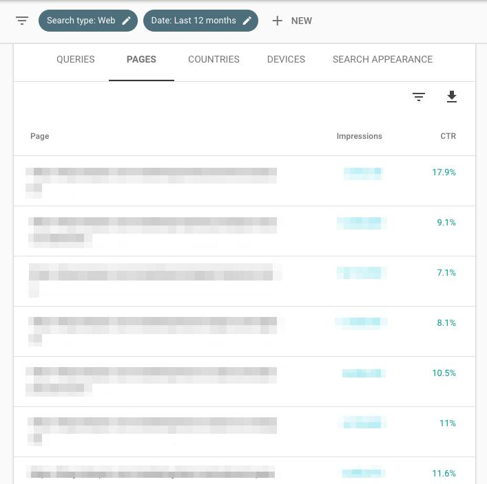 Cómo identificar las consultas con mayor CTR en Google Search Console