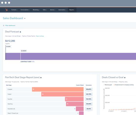 Ejemplo de dashboard de ventas para visualizar la tasa de acuerdos cerrados