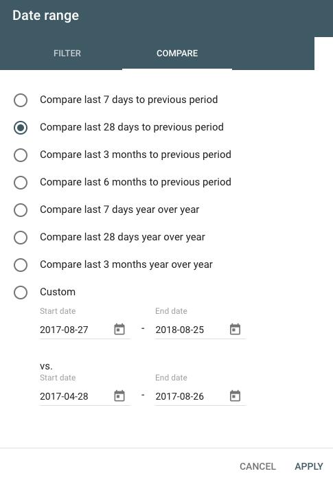 Google Search Console: filtro de rango de fecha