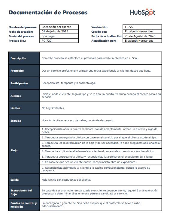Ejemplo de documentación de proceso de un servicio creado con la plantilla de HubSpot