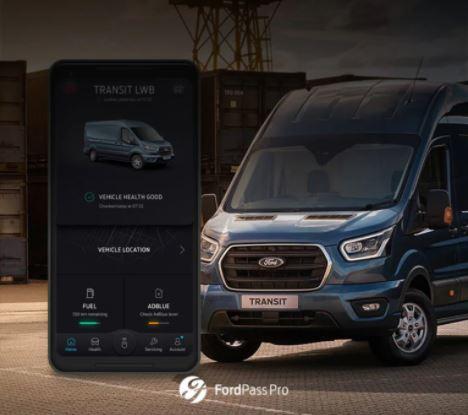 Ejemplos de empresas B2B exitosas: Ford