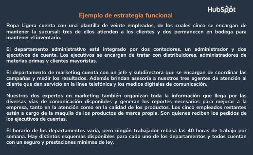 Ejemplo de estrategia empresarial funcional