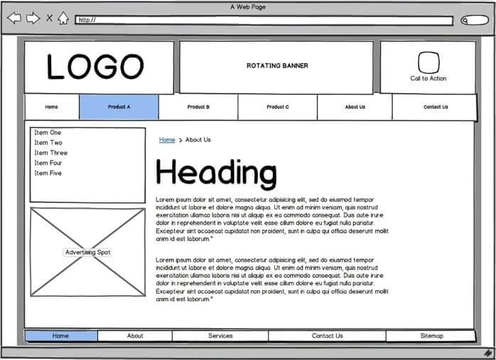 Experiencia de usuario: ejemplo de un wireframe o esquema de página
