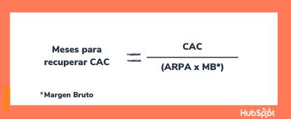 Cómo saber en cuánto recuperarás la inversión por Costo de Adquisición de Cliente (CAC)