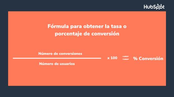 Fórmula para obtener la tasa o porcentaje de conversión
