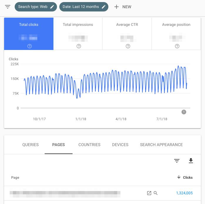 Cómo identificar las páginas con mayor tráfico de un sitio en Google Search Console