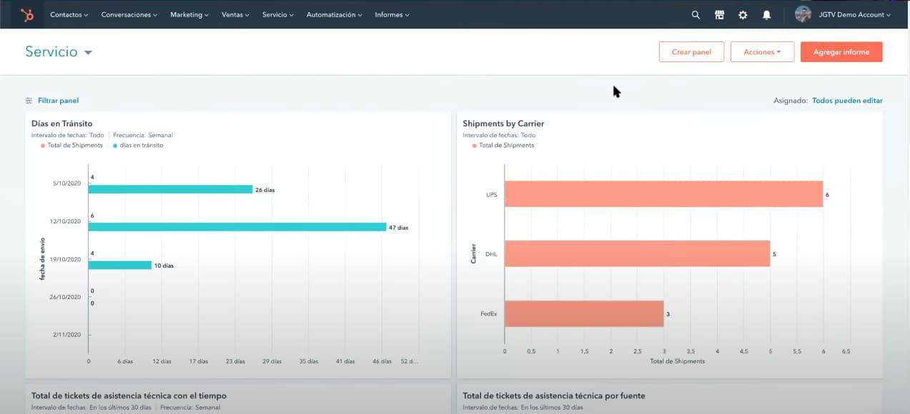 Software de automatización de procesos: Sales Hub