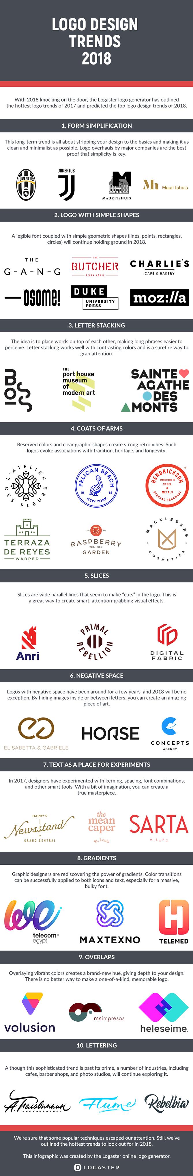 tendencias-logos-2018-ACTUALIZADO.png
