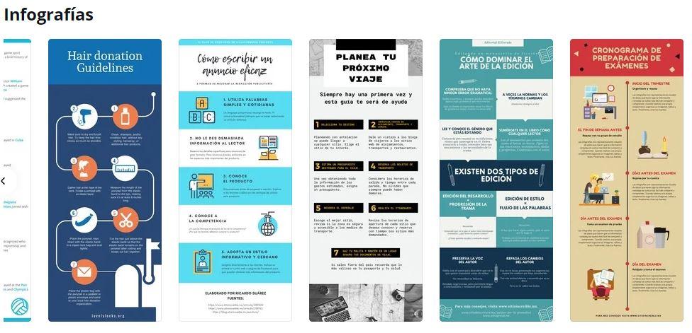 Canva, herramienta de marketing de contenidos visuales