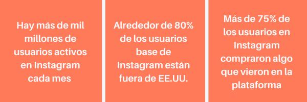 Estadísticas relevantes de marketing en Instagram