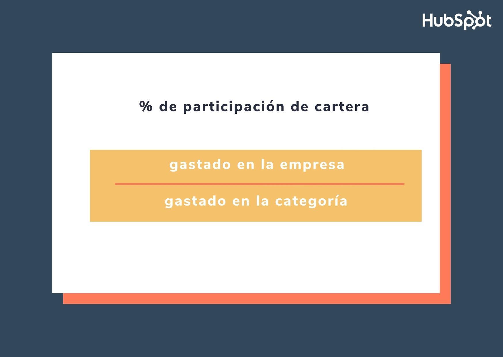 Fórmula para calcular el indicador de participación de cartera