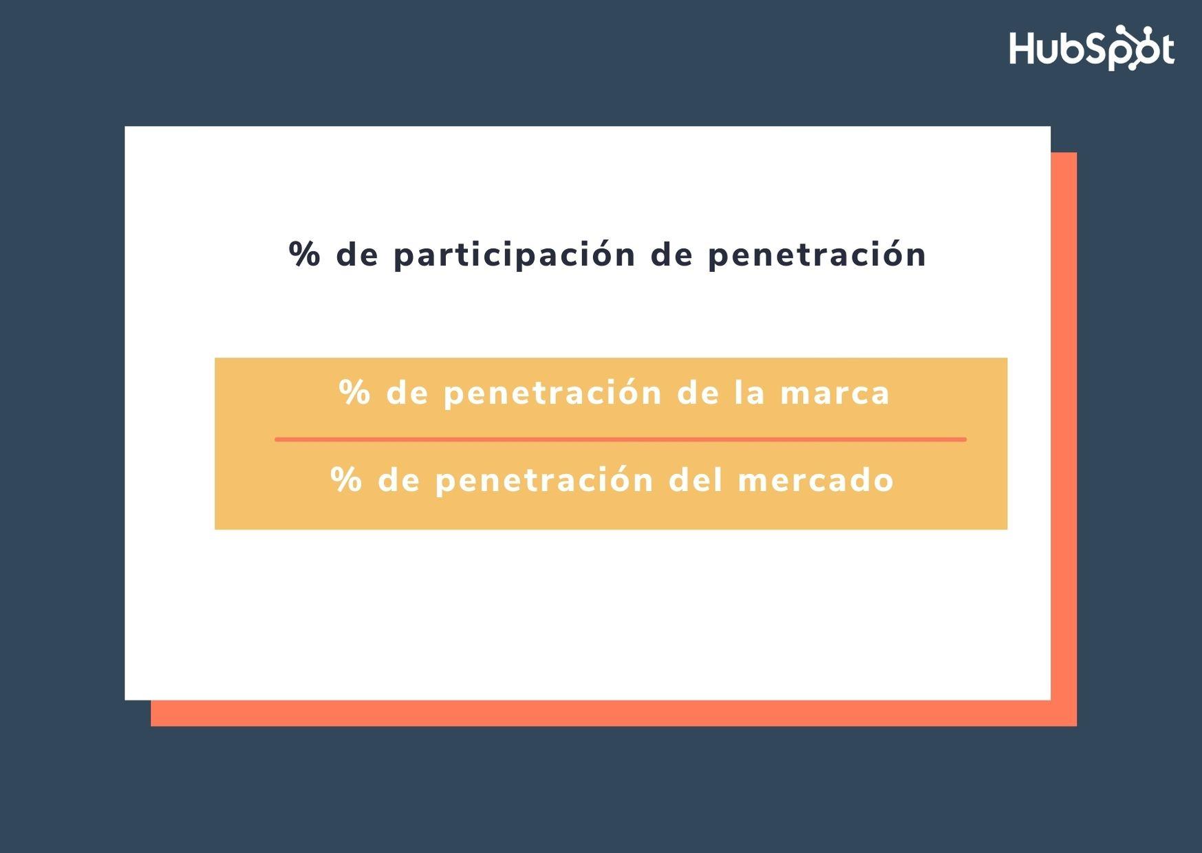 Fórmula para calcular el indicador de participación de penetración