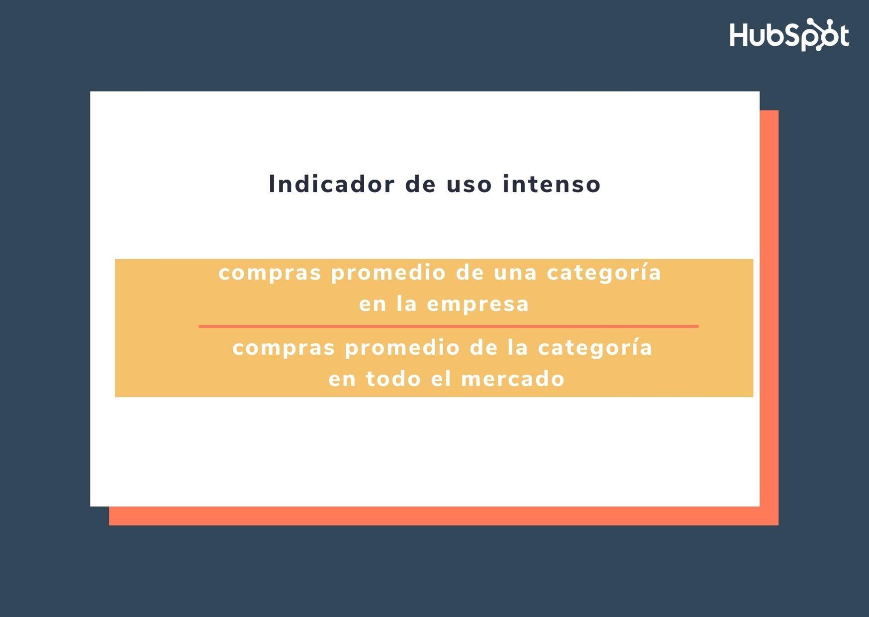 Fórmula para calcular el indicador de uso intenso para market share
