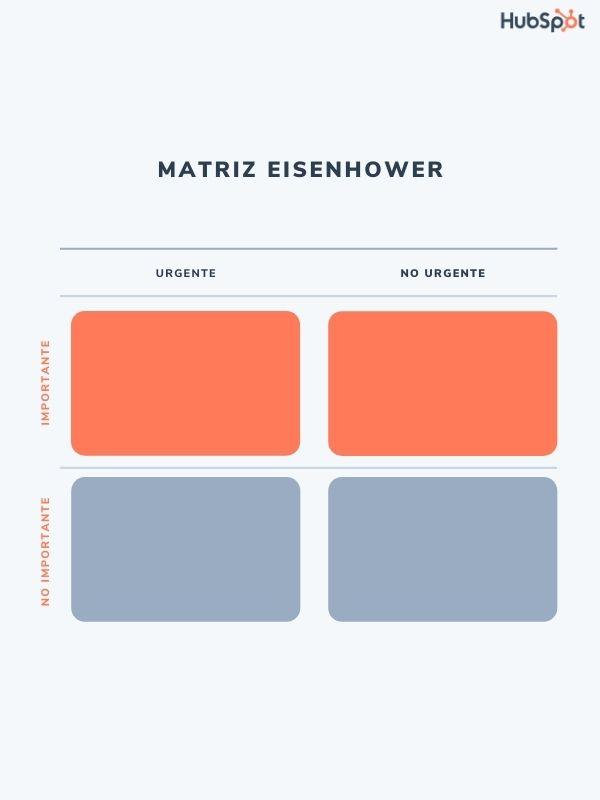 Cómo hacer una matriz Eisenhower desde cero