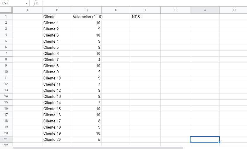 Cómo calcular el NPS en Excel