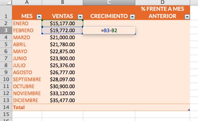 Cómo crear un reporte de ventas en Excel: utilizar fórmula para calcular crecimiento