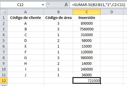 Ejemplo de fórmula de Excel: SUMAR.SI