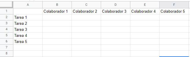Cómo hacer una matriz RACI en Excel: establece a los integrantes del equipo