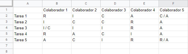 Cómo hacer una matriz RACI en Excel: asigna roles