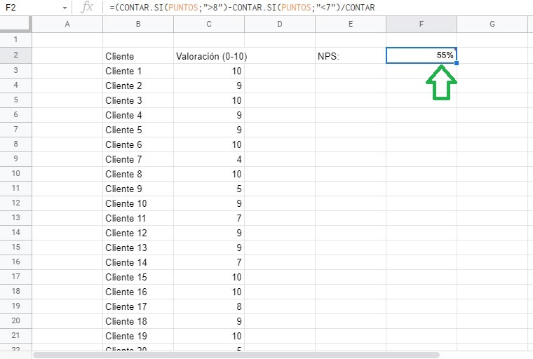 Resultados de encuesta NPS en Excel