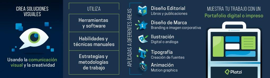 Mejores cursos de diseño gráfico de Platzi