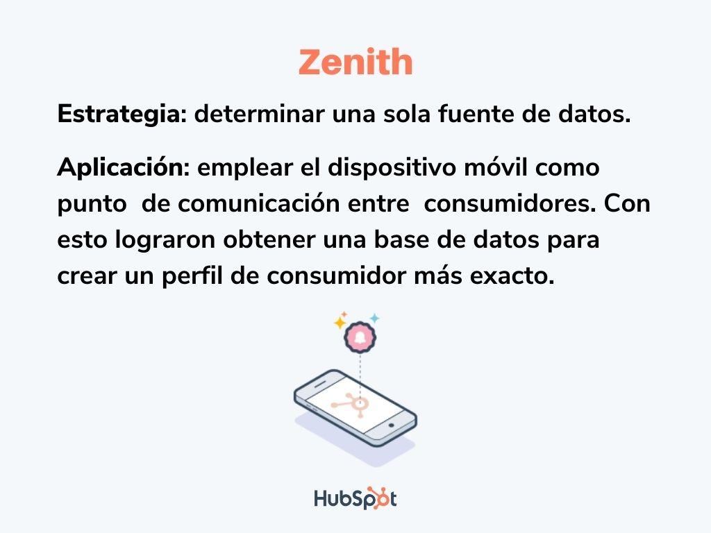 Ejemplo de plan de medios digitales de Zenith