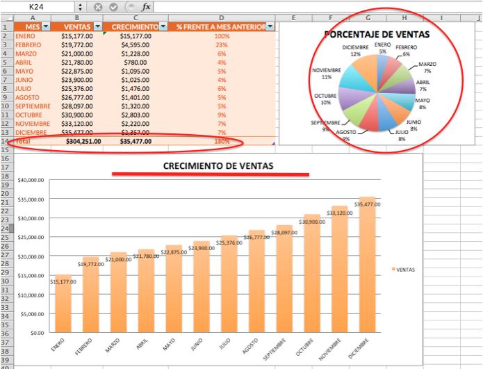 Reporte de ventas: paso a paso con crecimiento de ventas