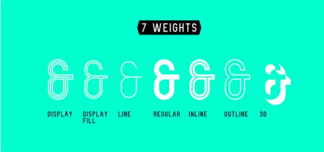 Tipografía moderna gratis para logos: Fixer