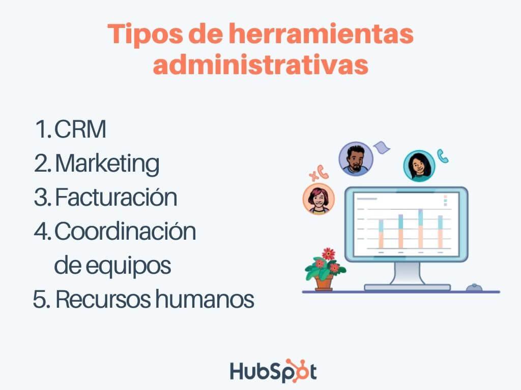 Tipos de herramientas administrativas