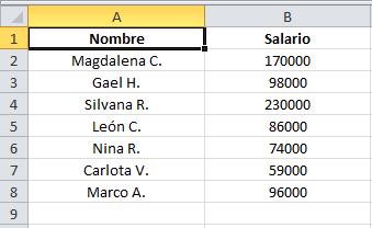 Atajo de Excel: cómo aplicar el formato de monedas a números