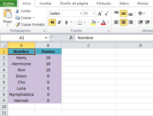 Ejemplo, cómo copiar formato en Excel
