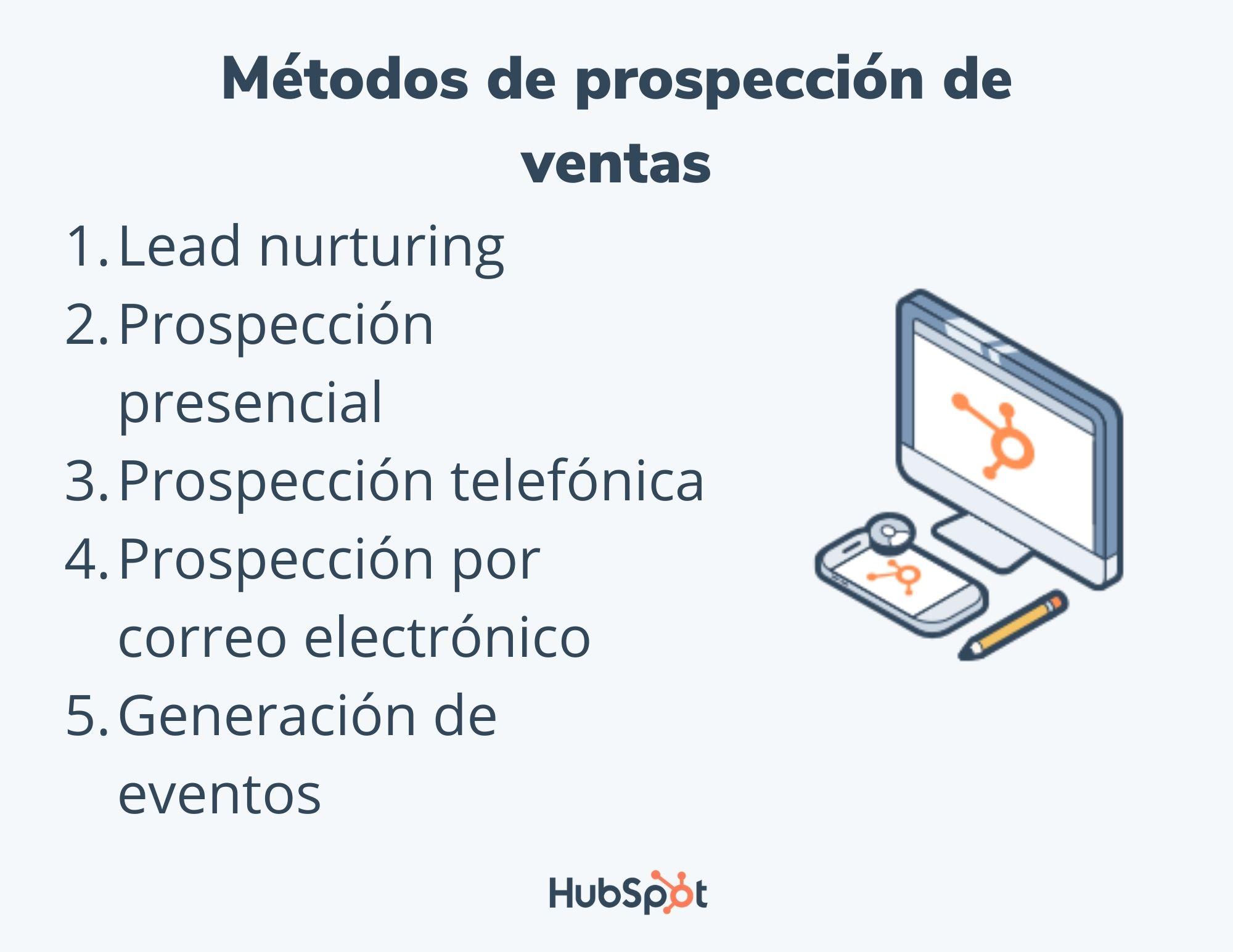 Métodos de prospección de ventas