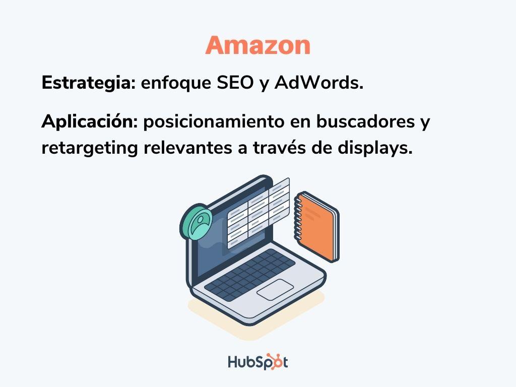 Ejemplo de plan de medios digitales de Amazon