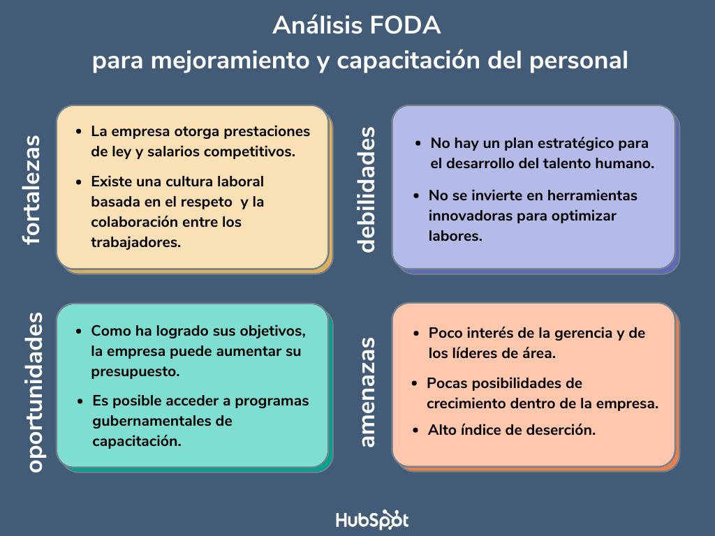 Análisis FODA de recursos humanos para mejoramiento y capacitación del personal