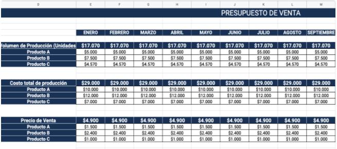 Formato de presupuesto de ventas hecho con la plantilla de HubSpot