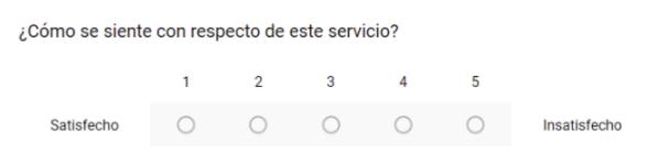 Herramienta de escala Likert: Google Forms
