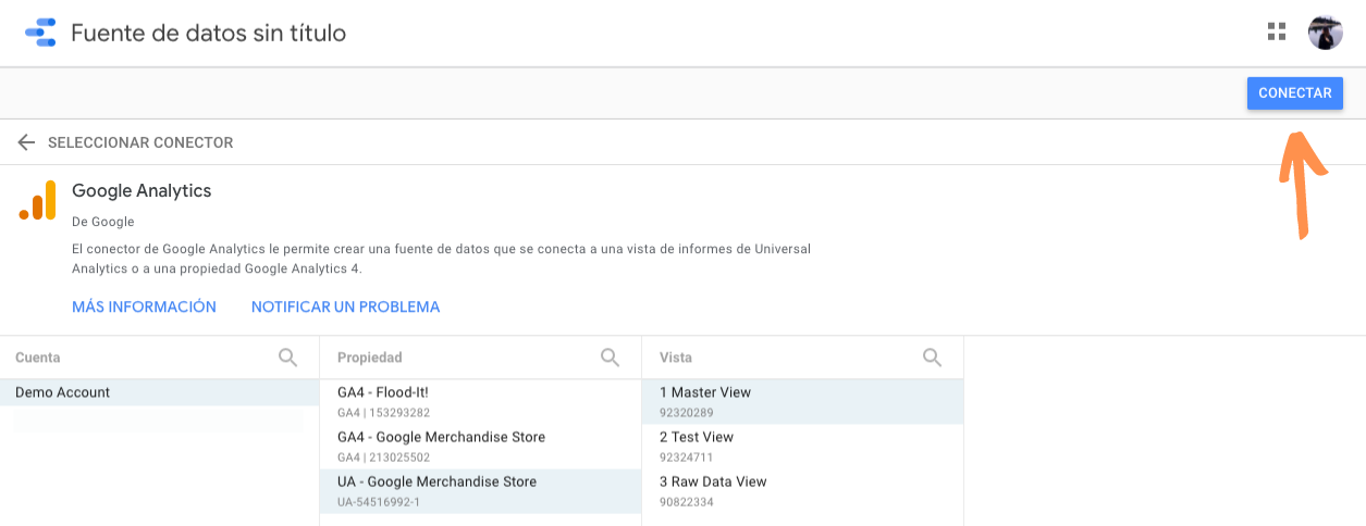 Herramientas para un content manager: Google Analytics