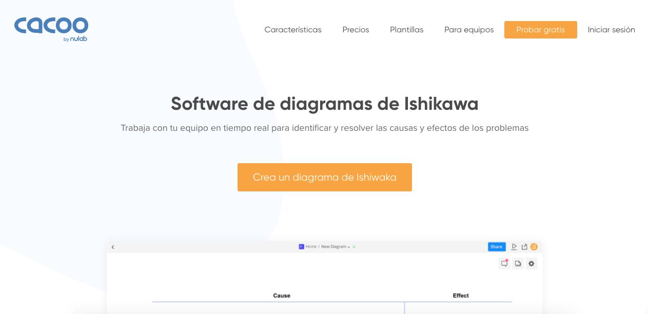 Cacoo, herramienta para hacer un diagrama de Ishikawa